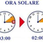 Ora solare, lancette spostate indietro di un'ora